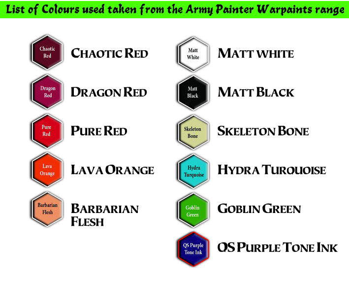 Torock-warpaints-army-painters-colours-used-List